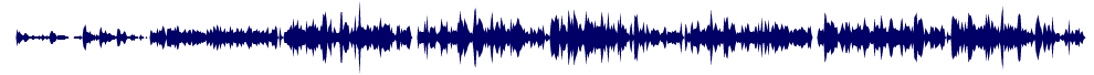 waveform of track #68446