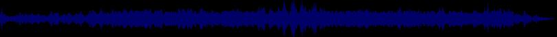 waveform of track #68460