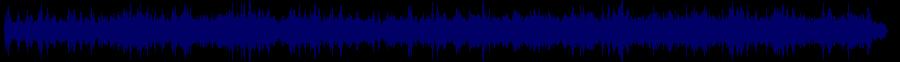 waveform of track #68461
