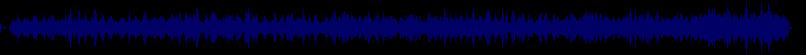 waveform of track #68464