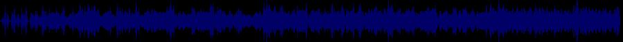 waveform of track #68469