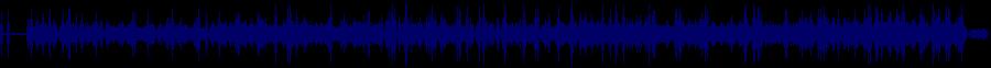 waveform of track #68498