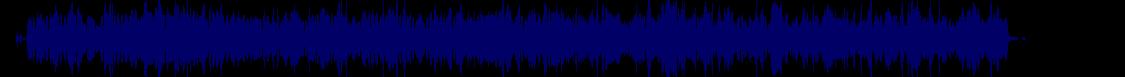 waveform of track #68511