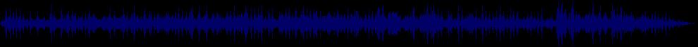 waveform of track #68521