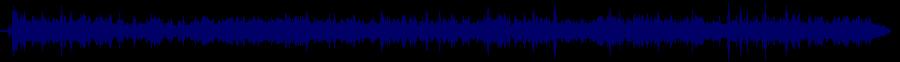 waveform of track #68522