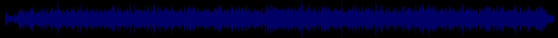 waveform of track #68545