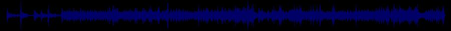 waveform of track #68574