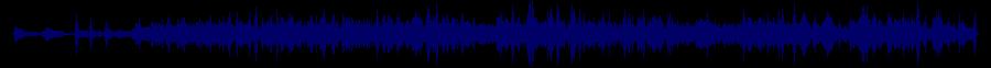 waveform of track #68575