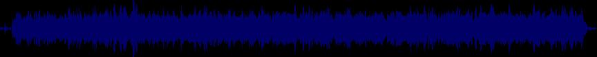 waveform of track #68596