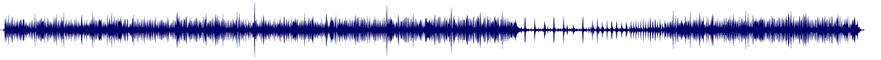 waveform of track #68599
