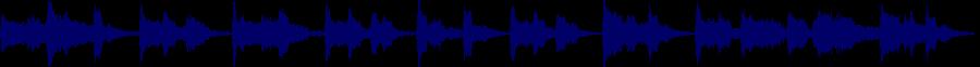 waveform of track #68600