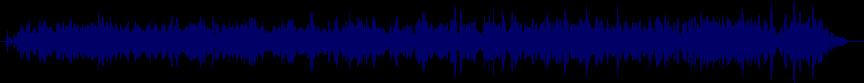 waveform of track #68620