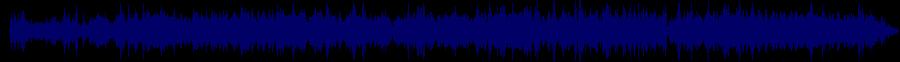 waveform of track #68621