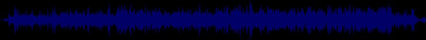 waveform of track #68637