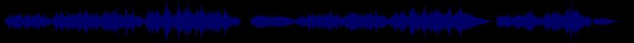 waveform of track #68663