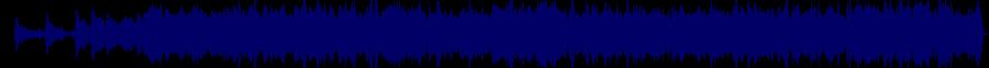 waveform of track #68664