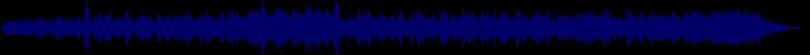 waveform of track #68675