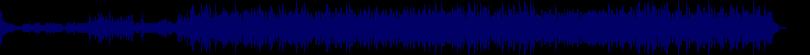 waveform of track #68684