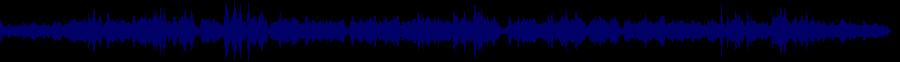 waveform of track #68692