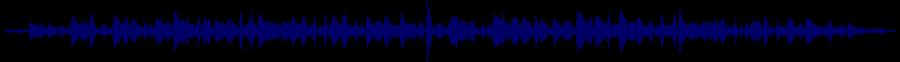 waveform of track #68695