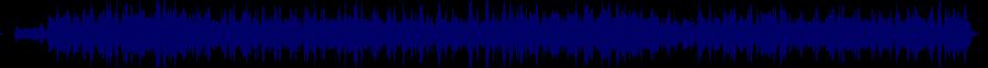 waveform of track #68698
