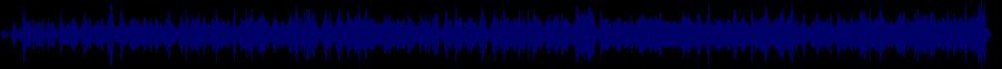 waveform of track #68699
