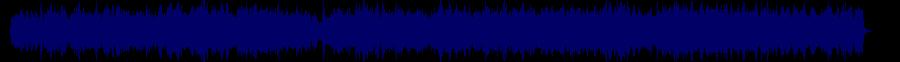 waveform of track #68705