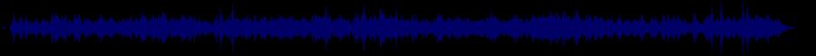 waveform of track #68706