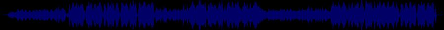 waveform of track #68713