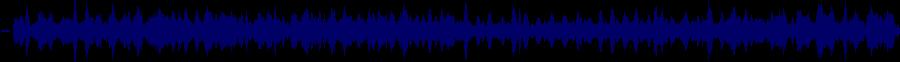 waveform of track #68720