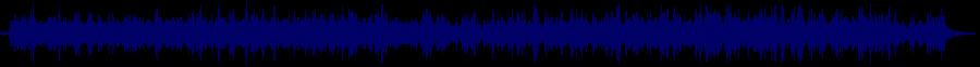 waveform of track #68722