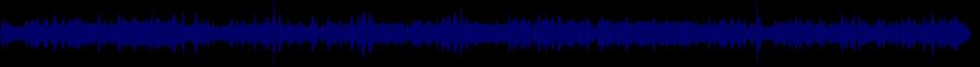 waveform of track #68729
