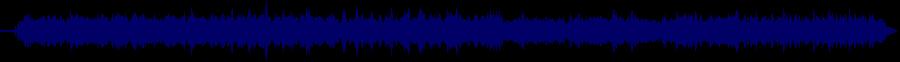 waveform of track #68748