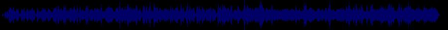 waveform of track #68760