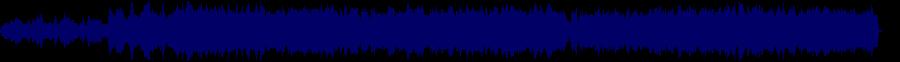waveform of track #68763