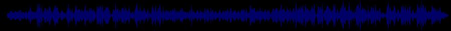 waveform of track #68770