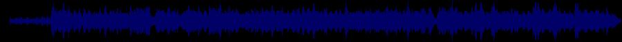 waveform of track #68794