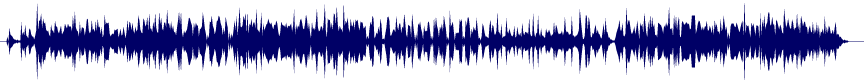 waveform of track #68796
