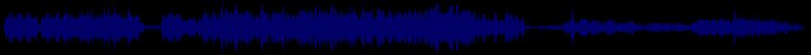 waveform of track #68798