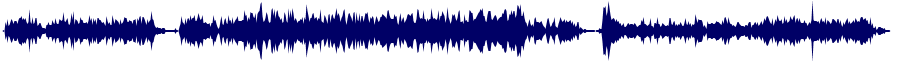 waveform of track #68802