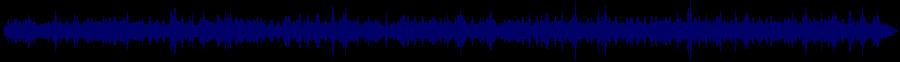 waveform of track #68806