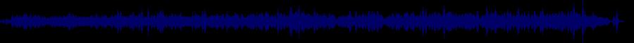 waveform of track #68809