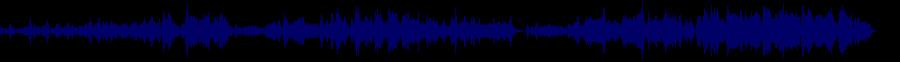 waveform of track #68819