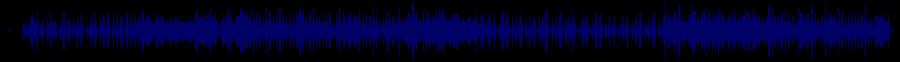 waveform of track #68823