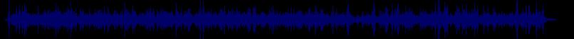 waveform of track #68825