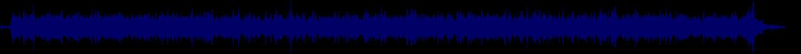 waveform of track #68847