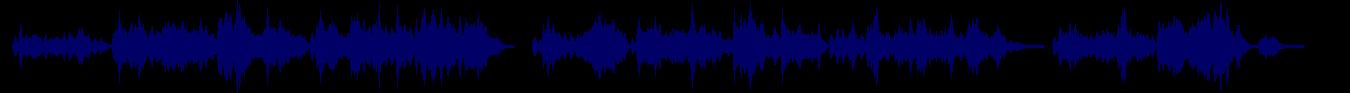 waveform of track #68852
