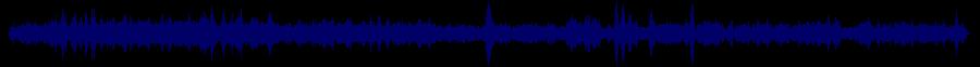 waveform of track #68859