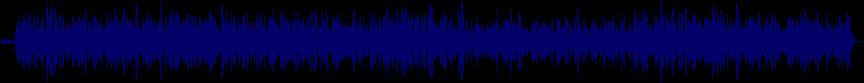 waveform of track #68871