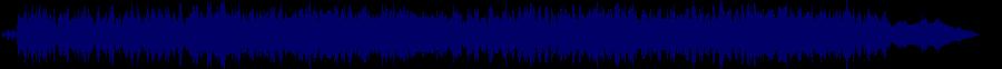 waveform of track #68872